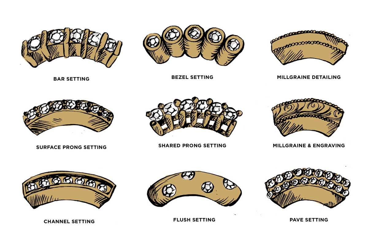 Side Stone Options