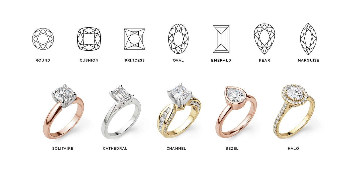 Popular engagement ring stone shapes and setting styles