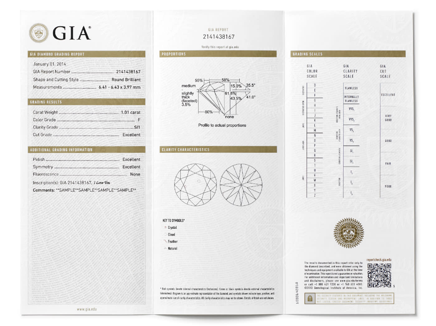 An example of a diamond report provided by the Gemological Institute of America.