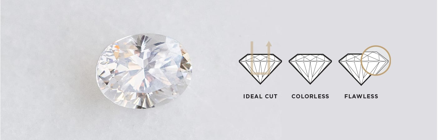 information about diamond cuts and colors.