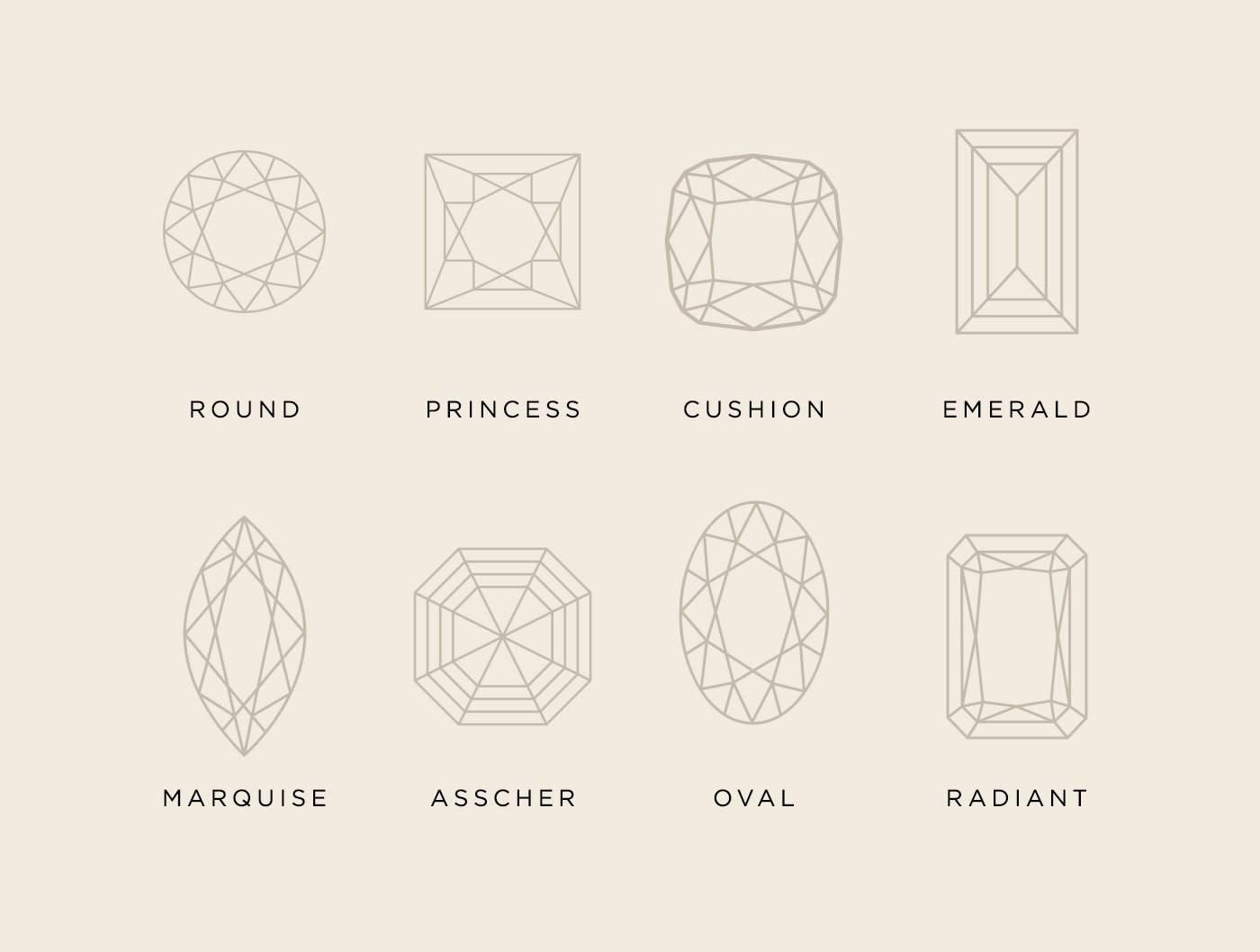 Eight popular stone shapes.