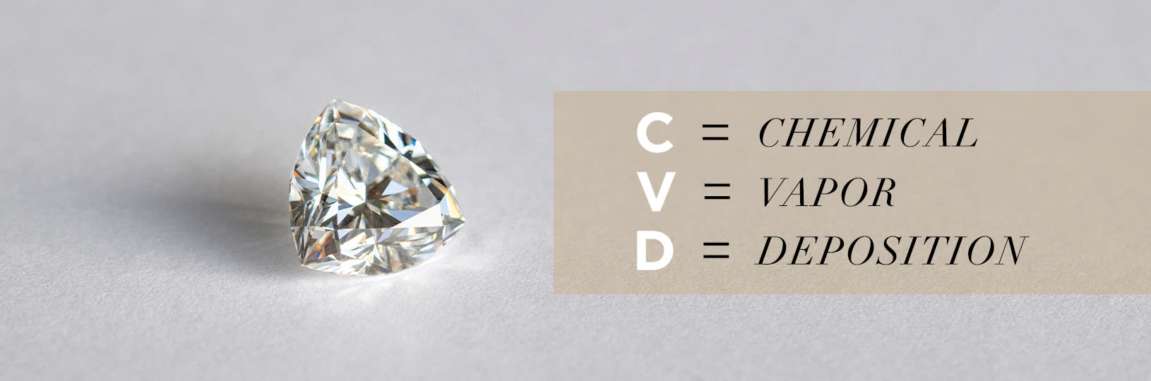 Image explaining what a CVD diamond is