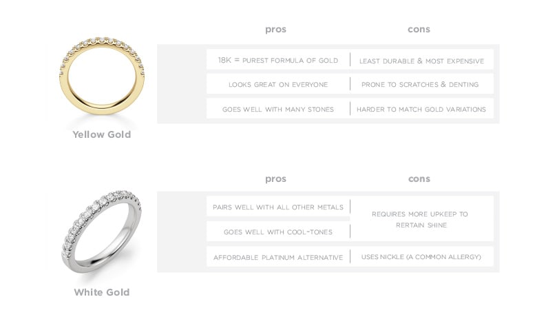 A chart comparing the pros and cons of yellow and white gold engagement rings