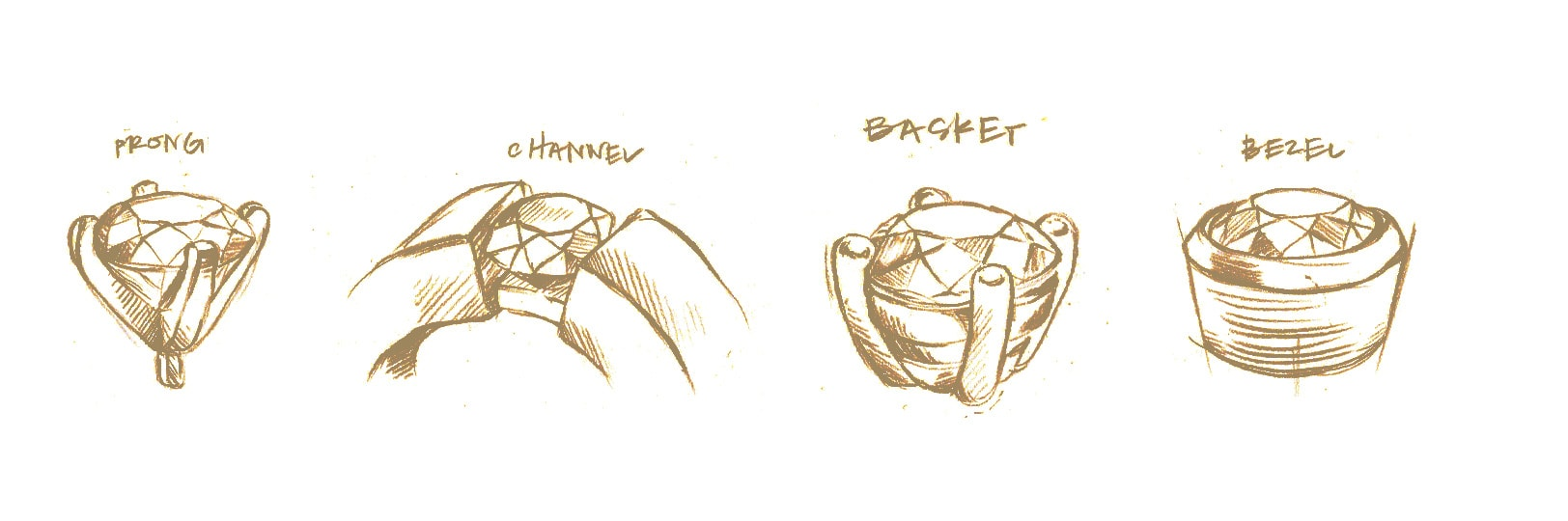 Sketch of different engagement ring head settings