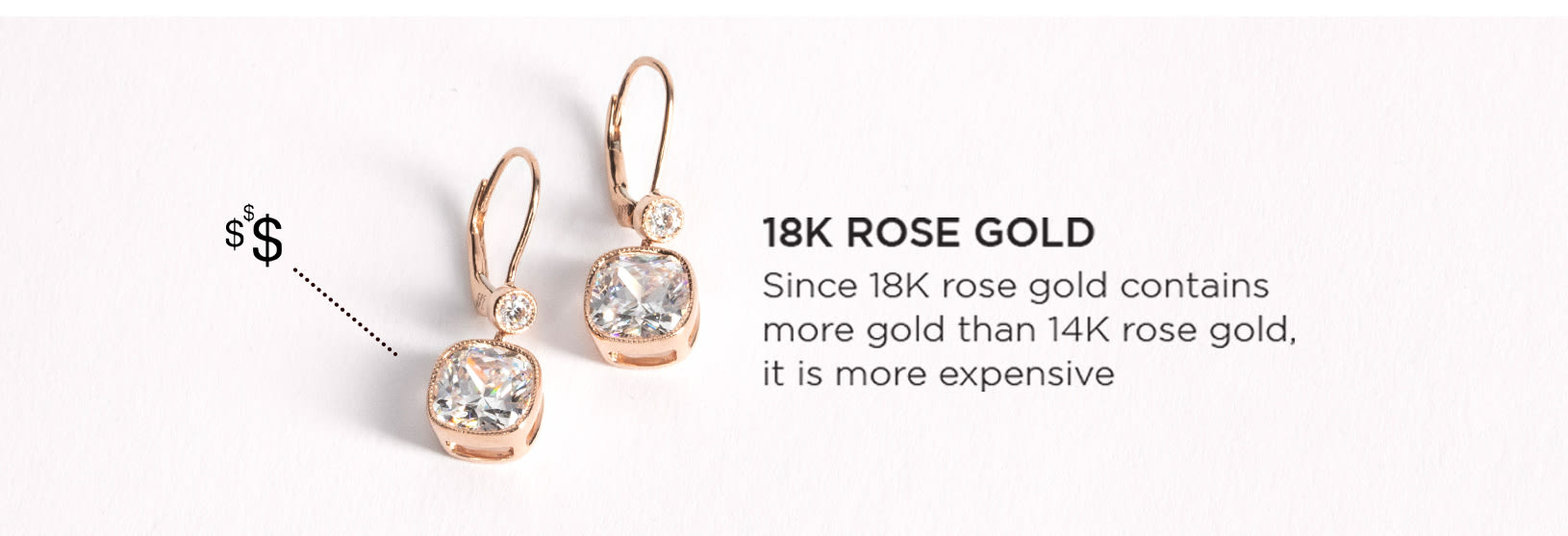 18K rose gold is more expensive than 14K rose gold