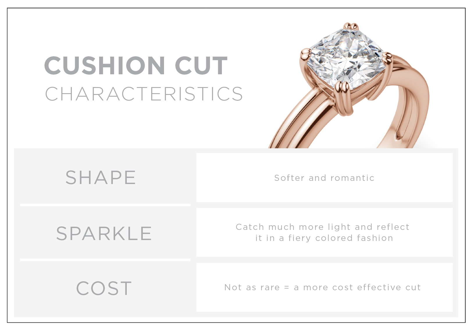 Characteristics of a cushion cut diamond