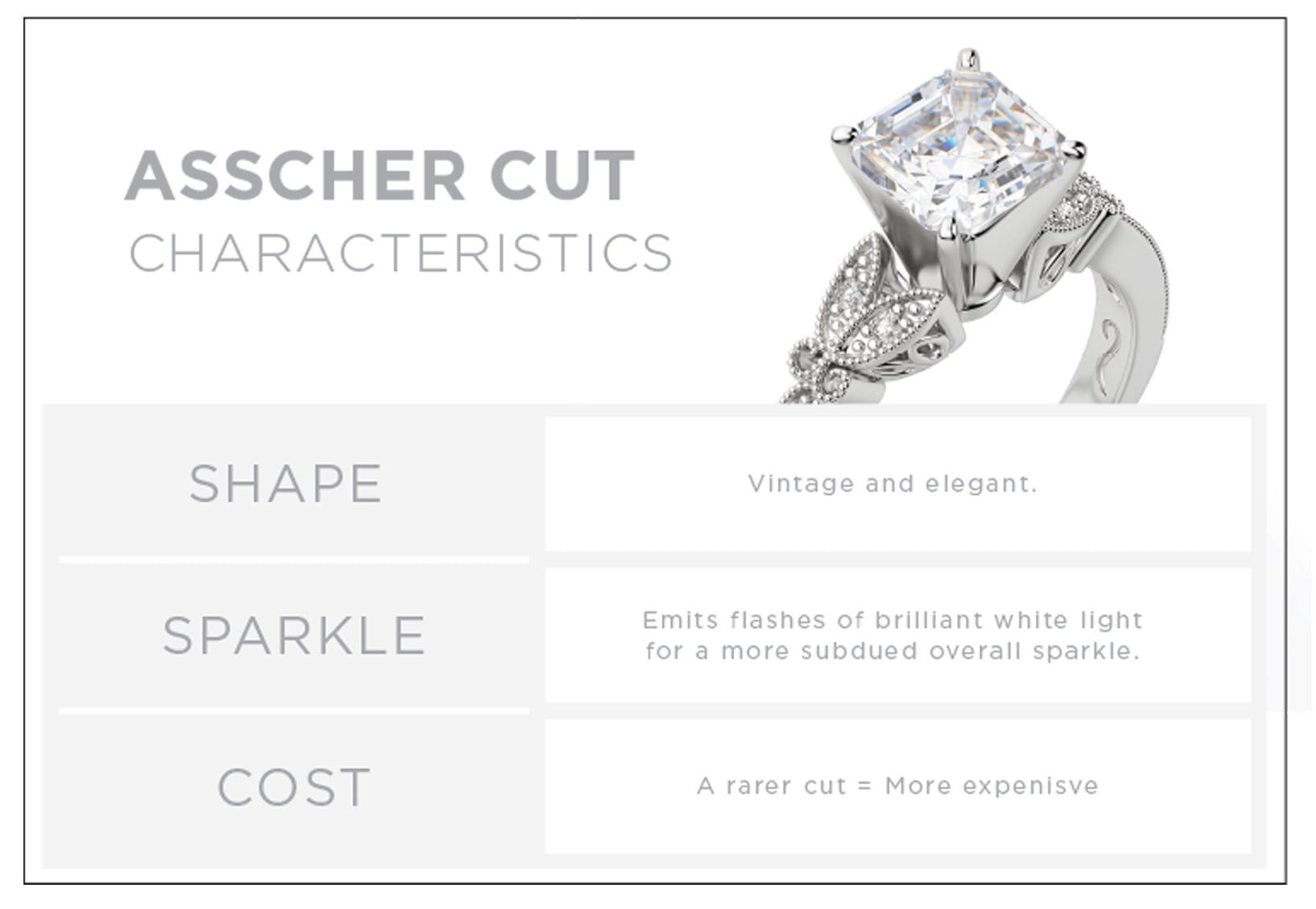 Characteristics of an Asscher cut diamond
