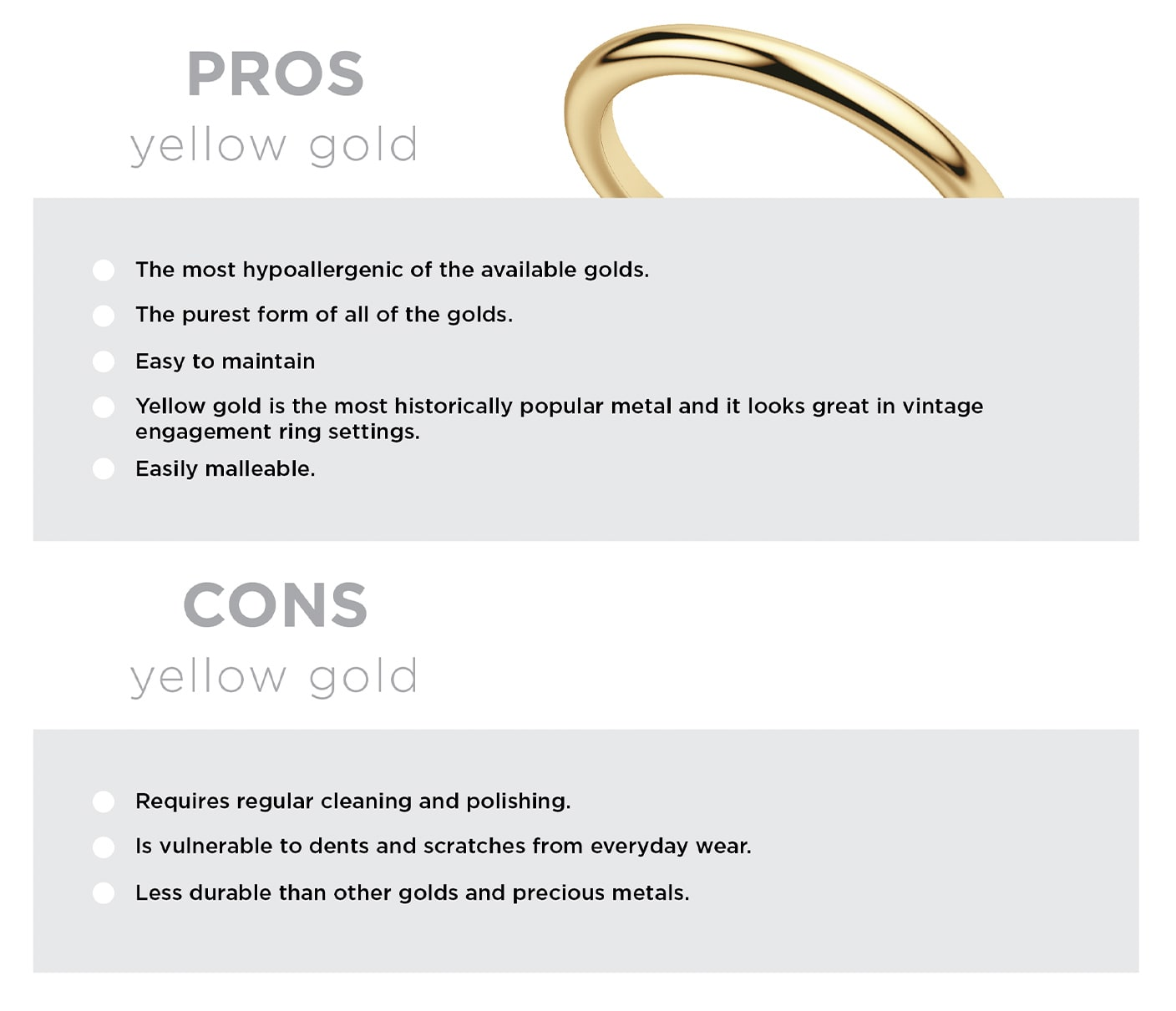 The pros and cons of yellow gold