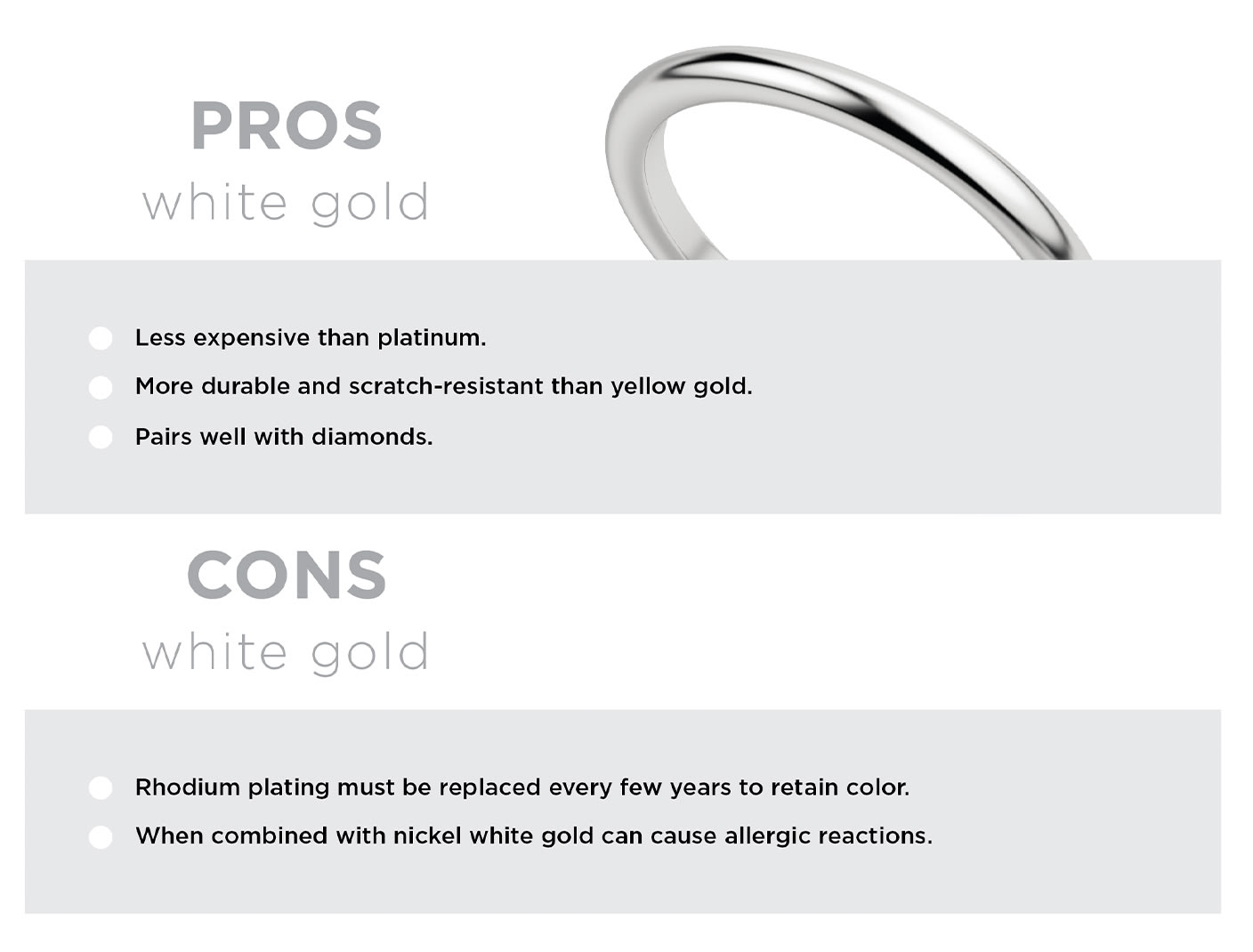 The pros and cons of white gold